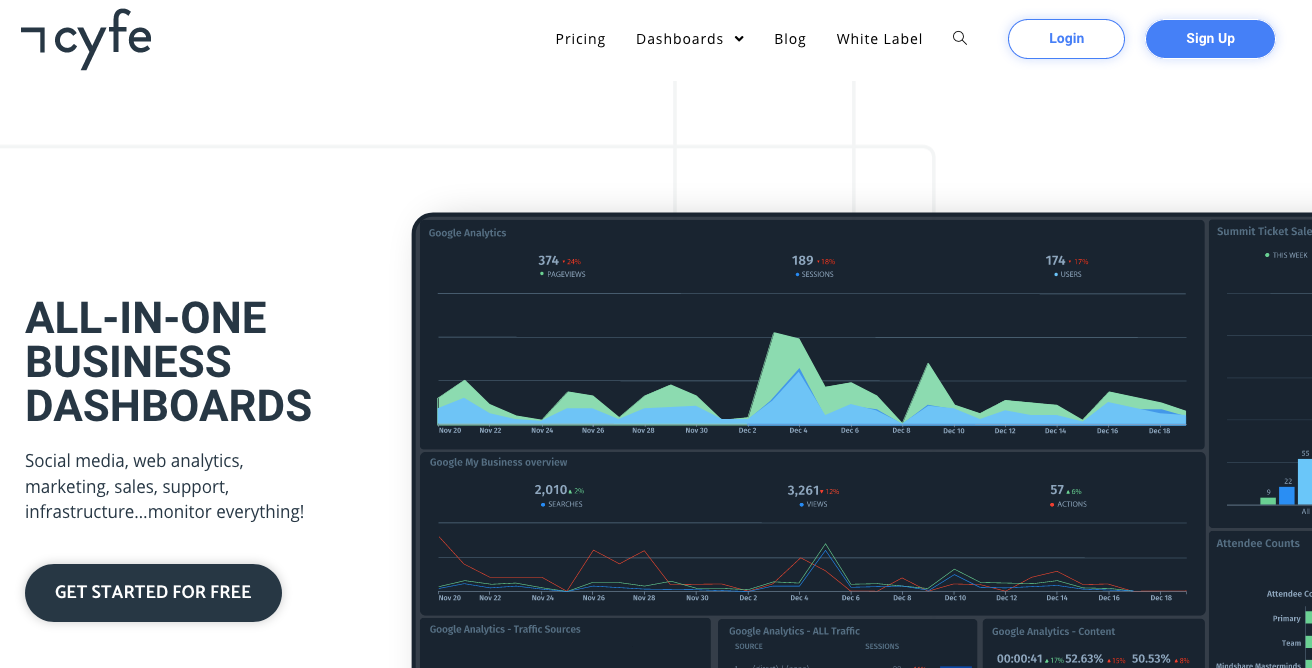 Client dashboard tools:  Cyfe